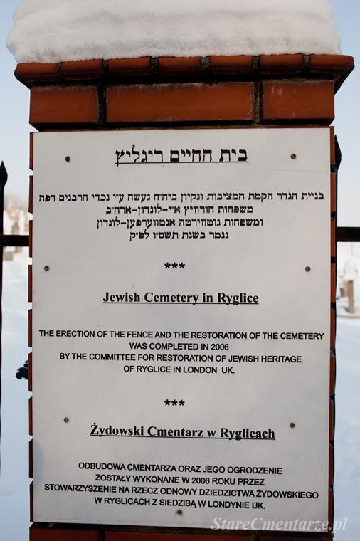 Stowarzyszenie Odnowy Dziedzictwa Żydowskiego w Ryglicach