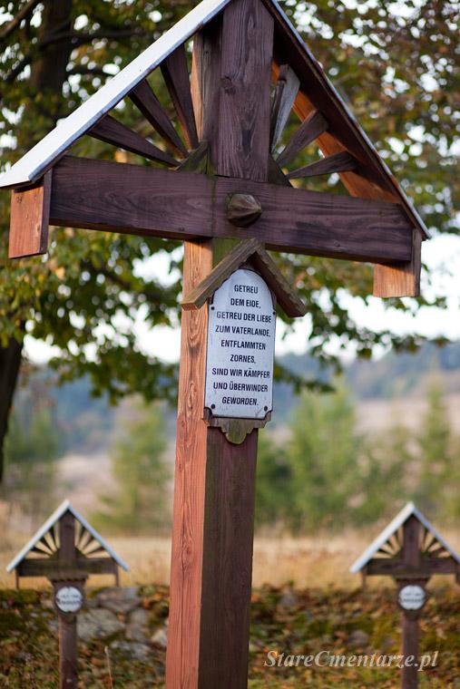 cmentarze w Galicji