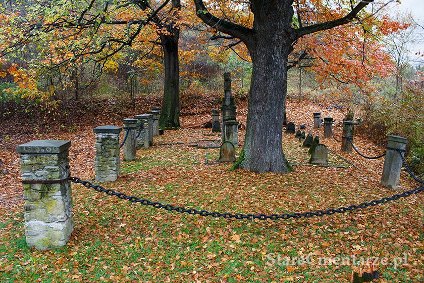 Kriegerfriedhof Polen